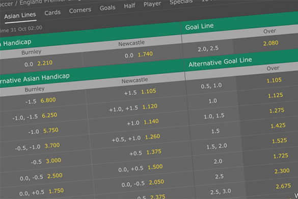 What Is Asian Handicap, Corners & Goal Lines Betting?